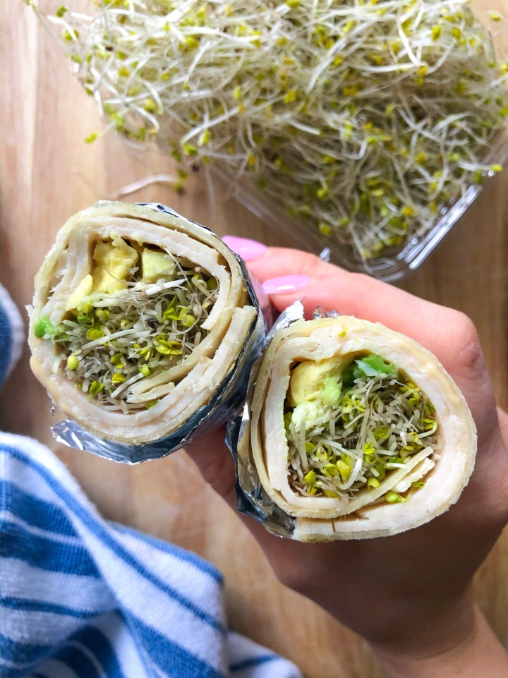 The BEST Turkey Avocado Wrap